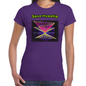 Save Hypatia